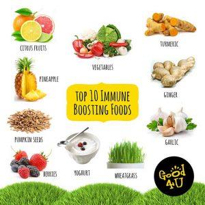 10 Immune Boosting Foods